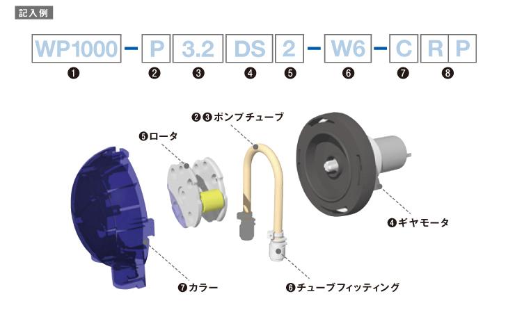 wp1000_guide_img02.jpg