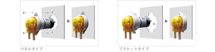 WPM 製品紹介 取付け簡単パネル/ブラケット